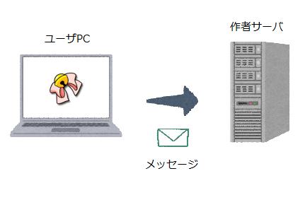 send-webclap